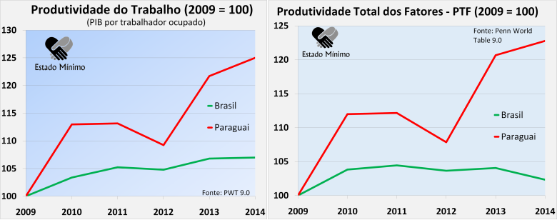 produtividade-3.png